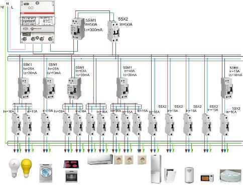 Как выбрать автоматический выключатель для дома квартиры
